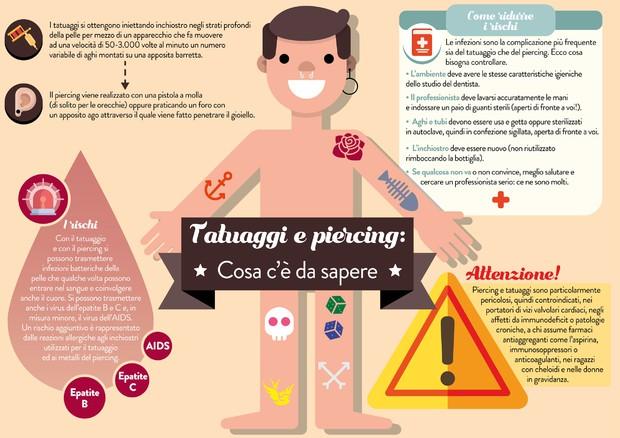 Piercing e tatuaggi: infezioni e allergie. CHOC TATUAGGI-PIERCING