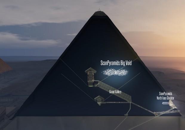 Piramide di Cheope, l'egittologo Hawass:
