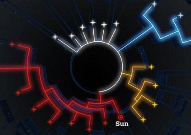 L'albero genealogico della Via Lattea