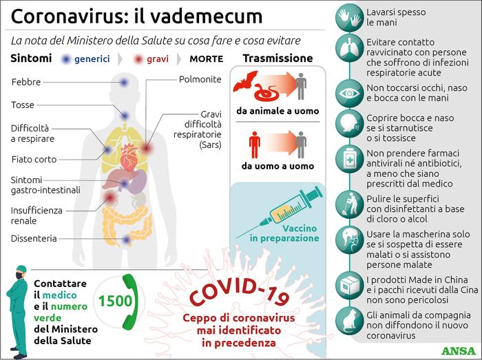 Emergenza Coronavirus – Il vademecum del Ministero della Salute