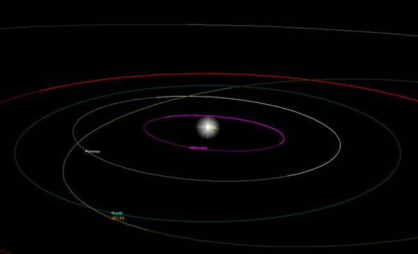 L'orbita percorsa dall'asteroide 2012 OQ, tra quelle dei pianeti interni del Sistema Solare (fonte: Virtual Teelscope)