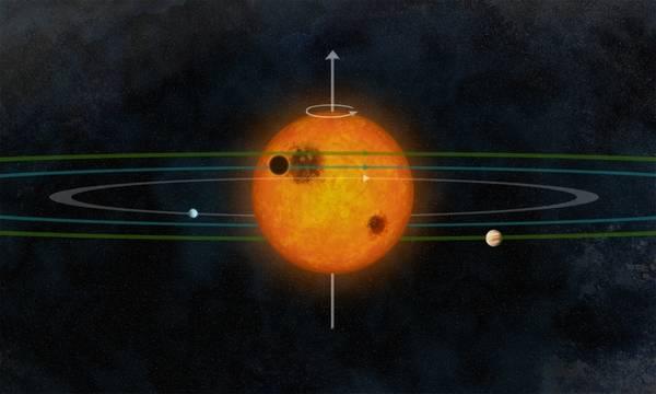 Rappresentazione grafica dei pianeti che ruotano attorno alla stella Kepler-30, in una configurazione simile a quella del Sistema Solare (fonte: Cristina Sanchis Ojeda)