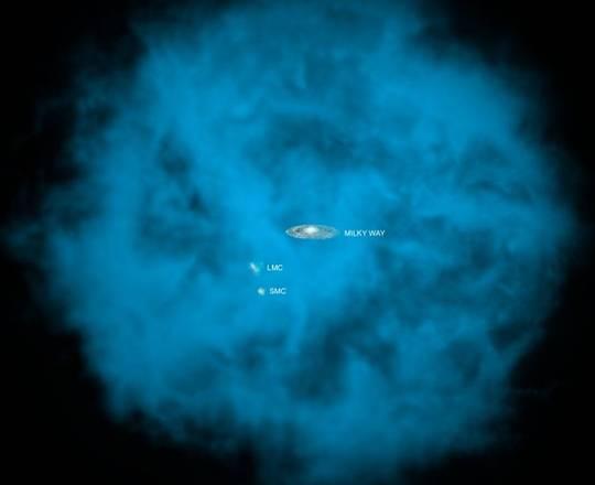 Rappresentazione artistica dell'alone di gas che avvolge la Via Lattea e, con essa, le due galassie più vicine, la Piccola e la Grande Nube di Magellano (fonte: NASA/CXC/M.Weiss; NASA/CXC/Ohio State/A.Gupta et al.)