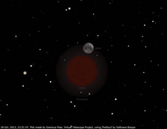 Diagramma che rappresenta il momento massimo dell'eclissi lunare di penombra del 18 ottobre (fonte: Gianluca Masi, The Virtual Telescope)