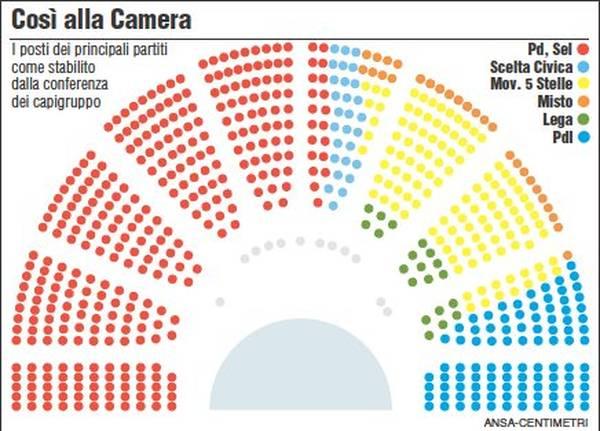 Dove siedono i deputati alla camera photostory for Camera dei deputati web tv