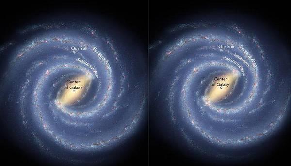 A sinistra la vecchia collocazione del Sistena Solare nella Via Latte; a destra la nuova posizione (fonte: Robert Hurt, IPAC; Bill Saxton, NRAO/AUI/NSF)