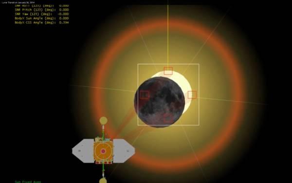 Simulazione del transito della Luna contro il disco solare del 30 gennaio 2014 (fonte: Olivier Fehr)