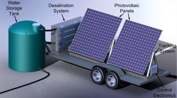 Dissalatore a energia solare (Image: Dr.Amy Bilton)