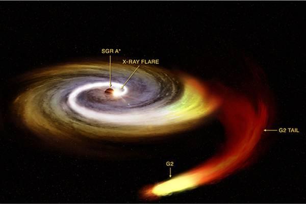 Buco nero 'banchetta' al centro Via Lattea