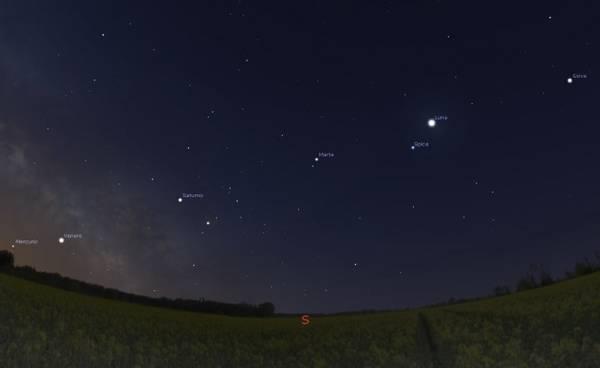 Simulazione del cielo mattutino del 30 gennaio 2016, alle 6:30, per le latitudini dell'Italia centrale. Da Sud-Est verso Ovest si possono scorgere Mercurio, Venere, Saturno, Marte e Giove (fonte: Marco Galliani / Stellarium)