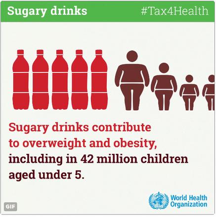 Oms Tassa Su Bibite Zuccherate Puo Ridurre Obesita E Diabete Alimentazione Salute E Benessere Ansa It