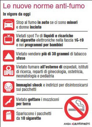 Dal 2 Febbraio Stretta Sul Fumo Stop In Auto Se Ci Sono Minori Sanita Salute E Benessere Ansa It