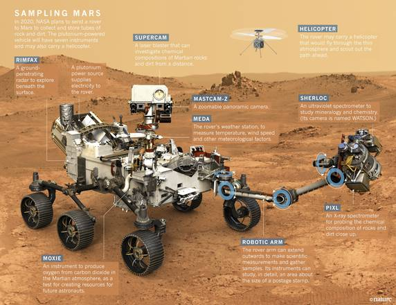 Nel 2020 un rover della Nasa su Marte in cerca di vita