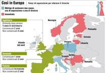 Divorzio, ecco come funziona in Europa (ANSA)