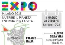 Expo (ANSA)
