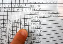 Scuola: verso via libera Garante a sciopero scrutini (ANSA)