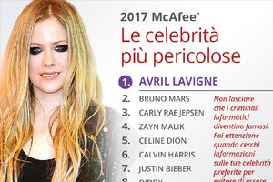 Avril Lavigne al 1 posto nella classifica McAfee Most Dangerous CelebritiesT 2017 (ANSA)