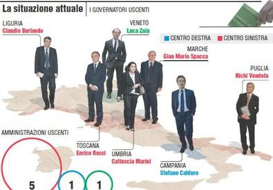 INFOGRAFICA: Elezioni regionali, i governatori uscenti (ANSA)