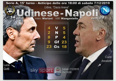 Serie A, Udinese-Napoli (ANSA)