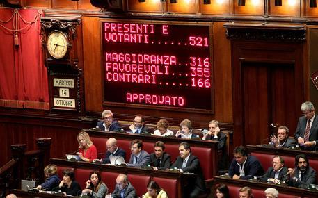 Def s senato rinvio pareggio bilancio a 2017 economia for Sito della camera dei deputati