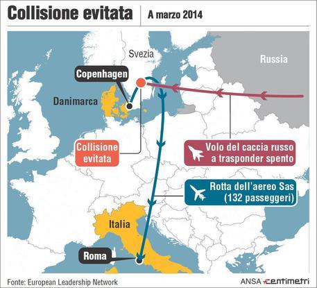 Volo Copenaghen-Roma rischiò lo scontro con un caccia russo: l'infografica © ANSA