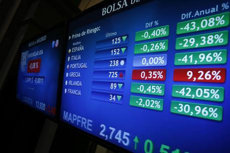 Yahoo finanza forex