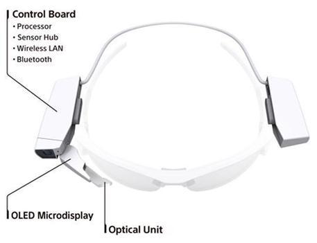 Sony supera Google, realtà aumentata si monta sugli occhiali