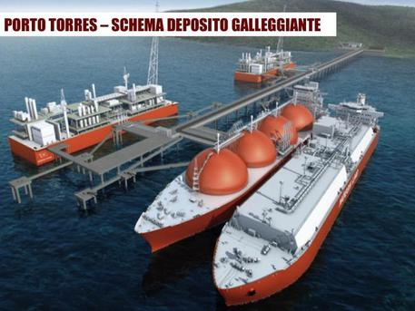 Pili deposito di gas galleggiante davanti all 39 asinara for Un mezzo galleggiante