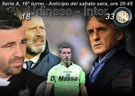 Pronostici scommesse anticipi 16 giornata Serie A 2015/2016