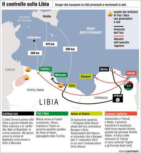 Libia La Mappa Delle Milizie Mondo Ansait