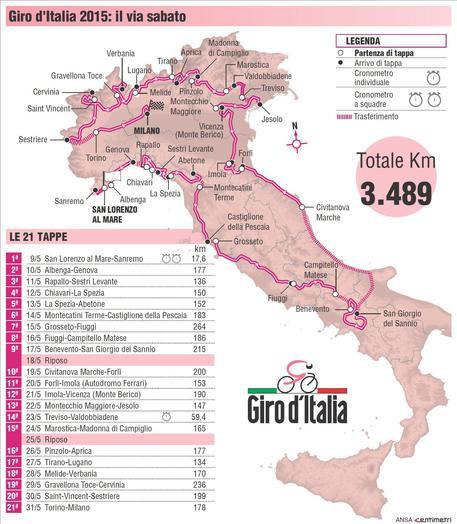 Calendario Giro D Italia.Dalla Liguria A Milano Il Giro D Italia In 21 Tappe E 3 489
