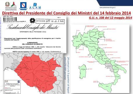 Vesuvio Piano di Evacuazione, De Luca: