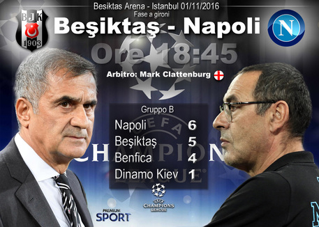 Champions League Besiktas, Gunes: