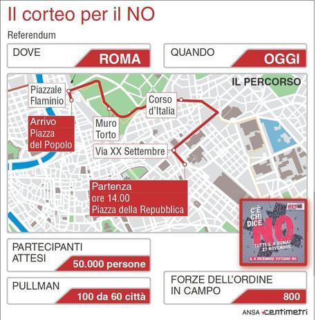 Corteo movimenti Roma,