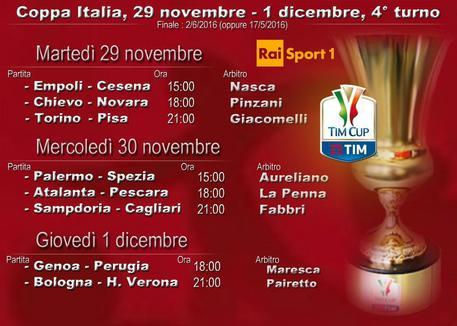 La corsa del Novara in Coppa Italia si ferma al Bentegodi