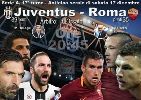 Juventus-Roma 1-0 Zuliani: Video Sintesi e Highlights con telecronaca tifoso (2016-17)