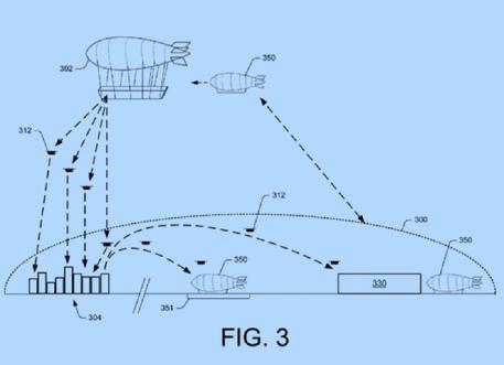 Amazon da fantascienza: arrivano i magazzini volanti