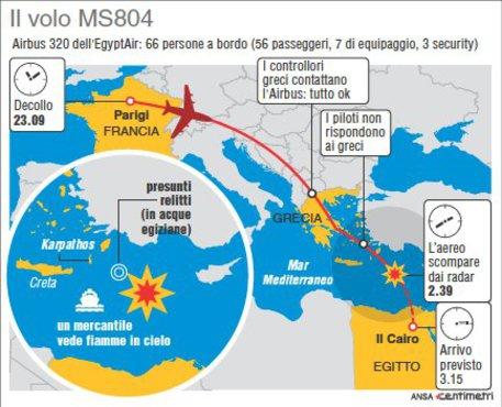 Il tragitto del volo EgyptAir MS804. Resti del relitto del velivolo sono stati localizzati al largo dell'isola greca di Karpathos © Ansa