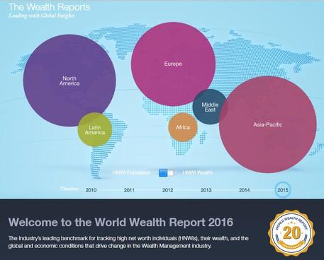 World Wealth Report, i grandi ricchi del mondo sono 15,4 milioni