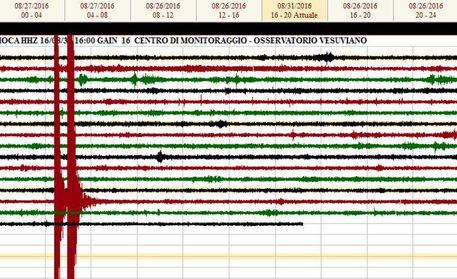 Scossa di terremoto a Ischia: forte boato, gente in strada