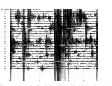 Paura per sciame sismico nel Catanese