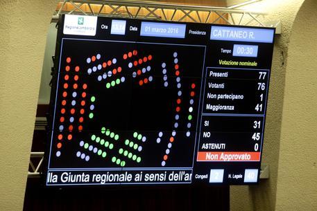 Referendum autonomia, la Lombardia sperimenta voto elettronico