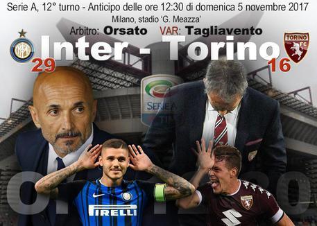 Inter-Torino, 'bomber' Eder: