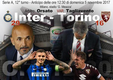 Serie A, Inter fermata dal Torino: 1-1 a San Siro