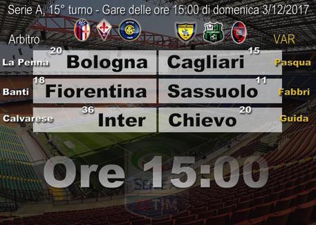 Serie A: il quadro delle partite delle 15 © ANSA