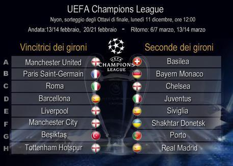 Europa League, sorteggi in tv e streaming: dove seguire la diretta