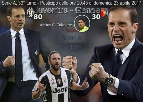 Juventus, Allegri tiene alta la concentrazione: