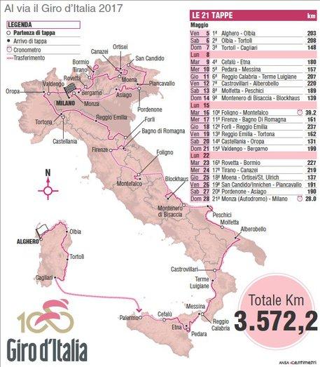 Mappa Km Sardegna.Dalla Sardegna A Milano 3 614 Km In 21 Tappe Sport Ansa It