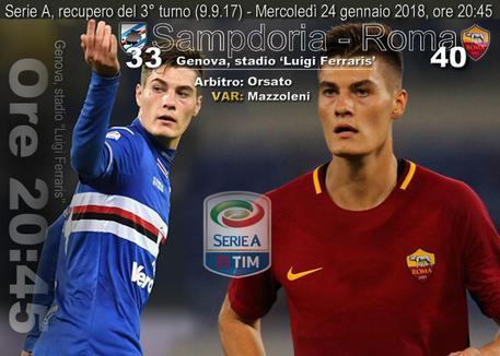 Sampdoria-Roma, le dichiarazioni di Di Francesco nel pre partita