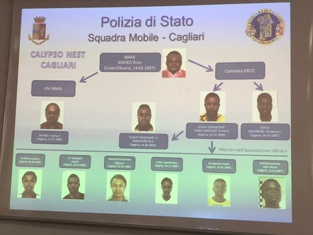 Alleged Nigerian mafia gang busted in Cagliari - English ...